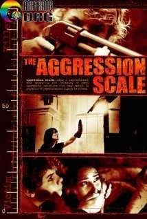 LE1BAB1n-Ranh-PhE1BAA1m-TE1BB99i-The-Aggression-Scale